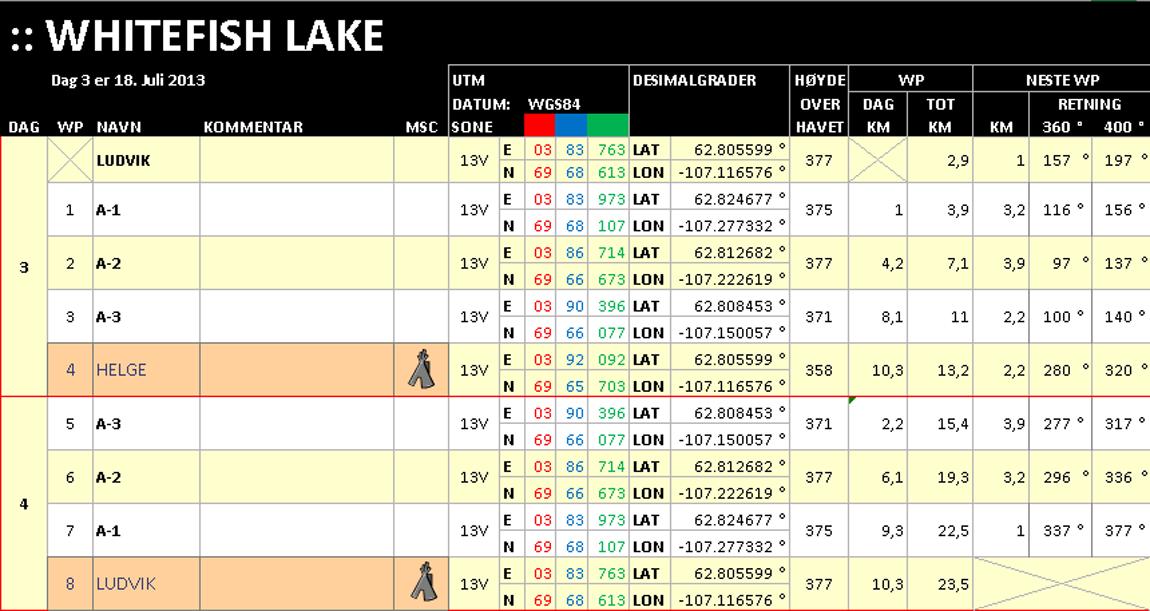 Tabell Sandy Lake til Whitefish Lake
